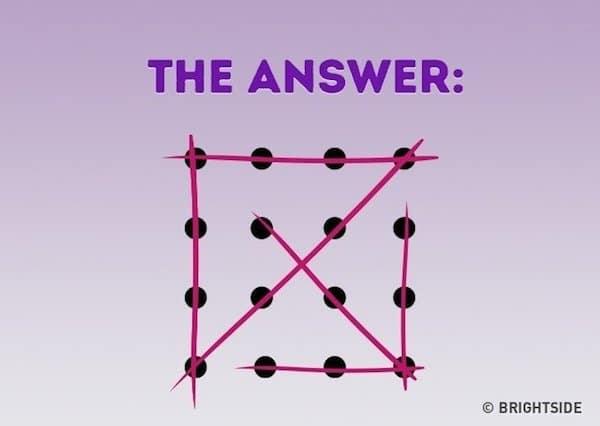 Câu hỏi tư duy logic bằng hình ảnh